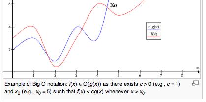Big-O_Notation