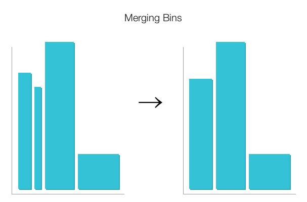 Merging_Bins