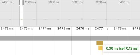 timeline-interval-out-of-digest_1.png